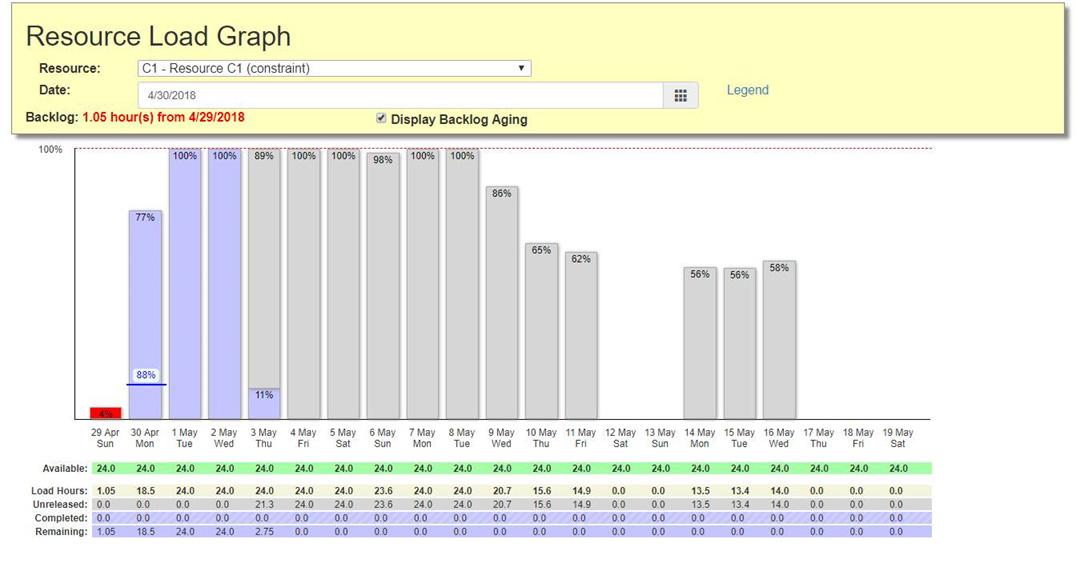 DBR+ Scheduler Screenshot
