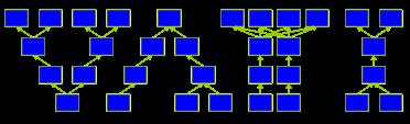 VATI model